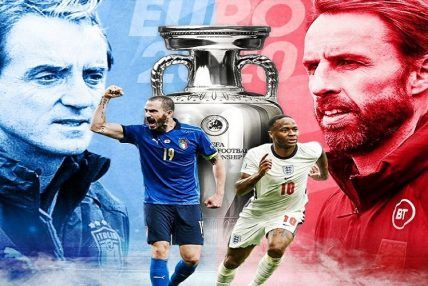युरो कप : फाइनलमा इङ्ल्यान्ड र इटाली भिड्दै, कस्ले जित्ला उपाधि ?